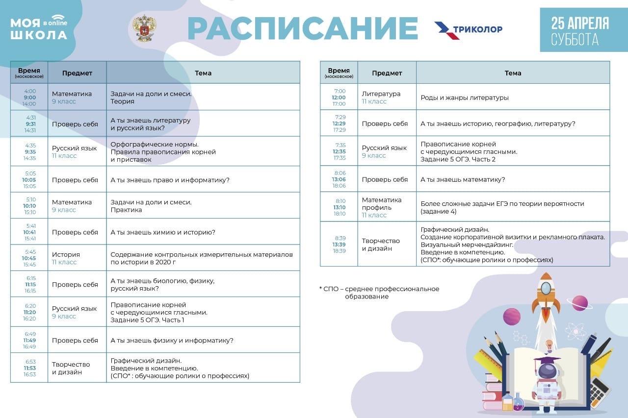 """Расписание канала """"Моя школа"""" на 25 апреля"""